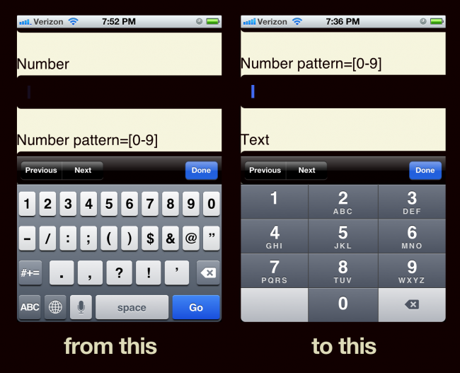 usable numeric inputs in iOS