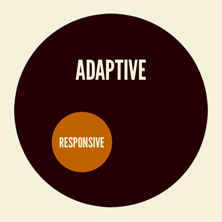 Responsive as a subset of adaptive