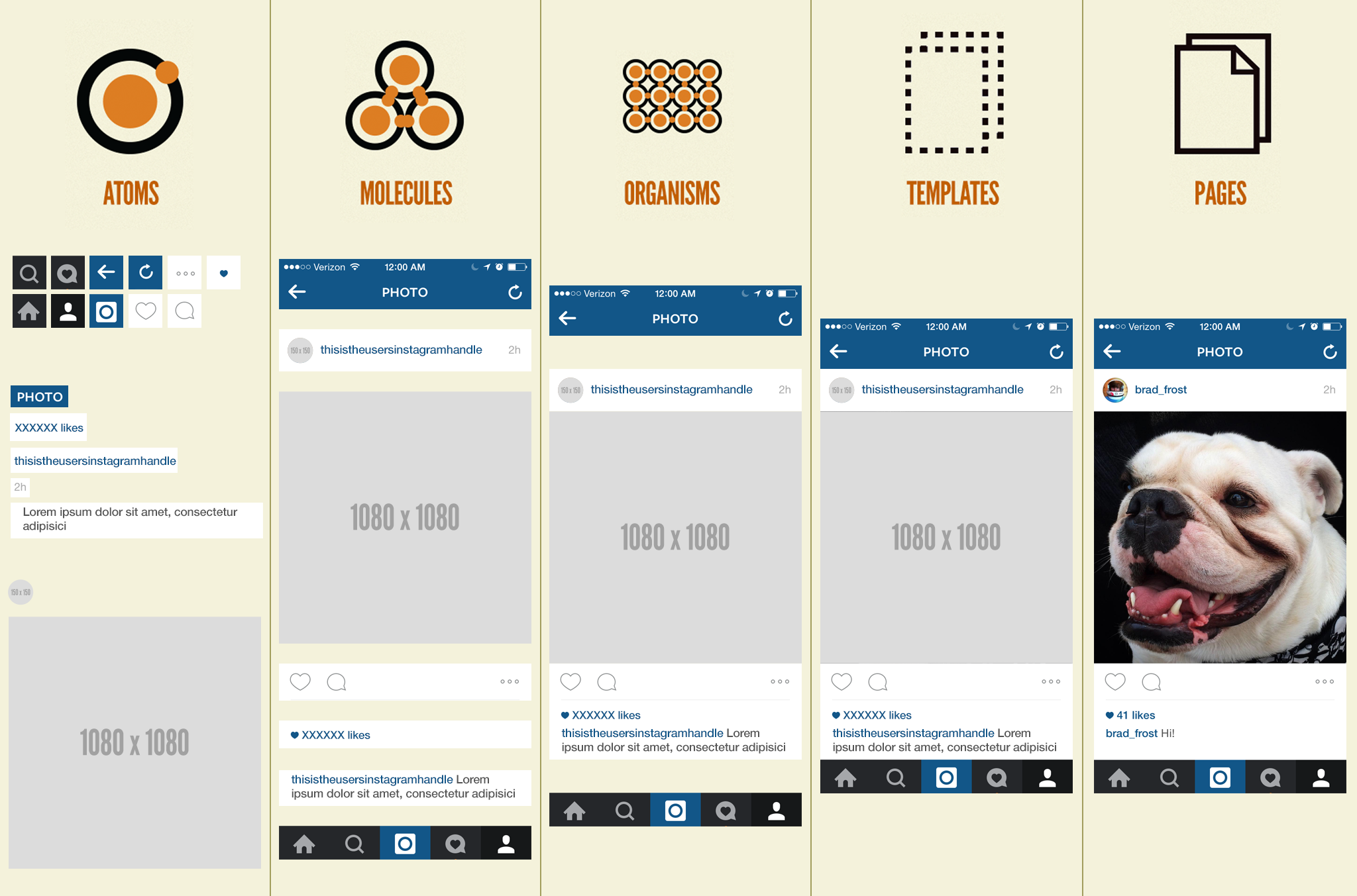 Atomic design applied to Instgram's UI