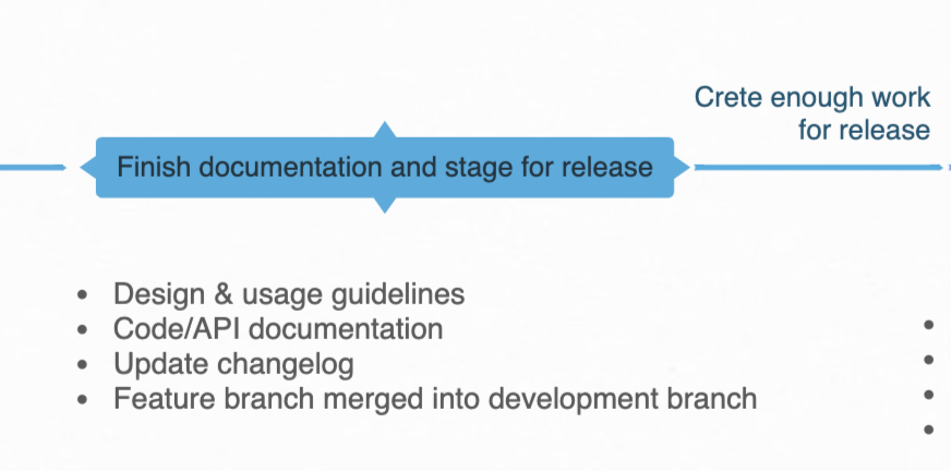 Design system governance process: documentation and stage for release